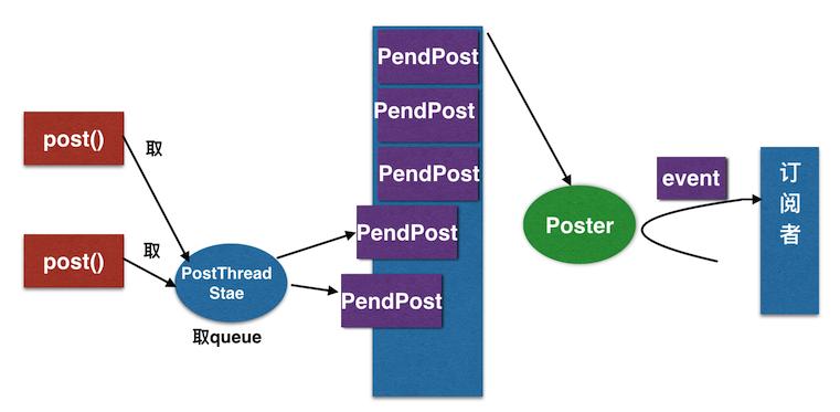 开源实验室:图8