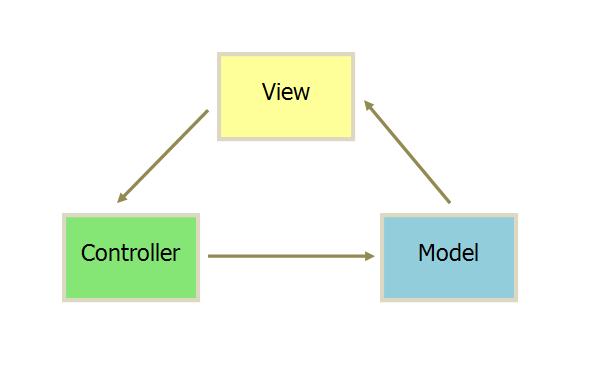开源实验室:图1