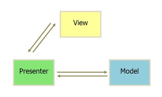 开源实验室:图2