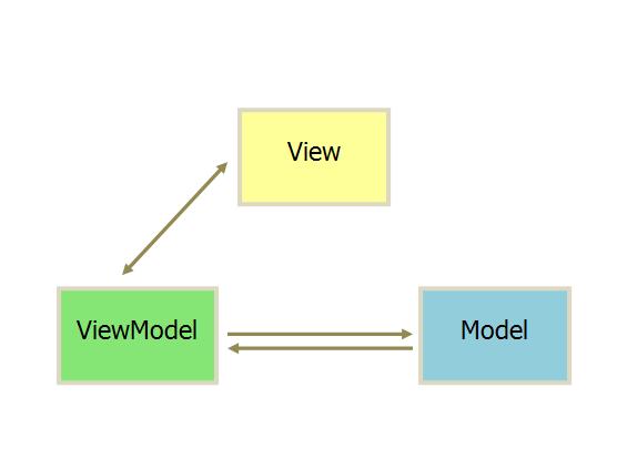 开源实验室:图3